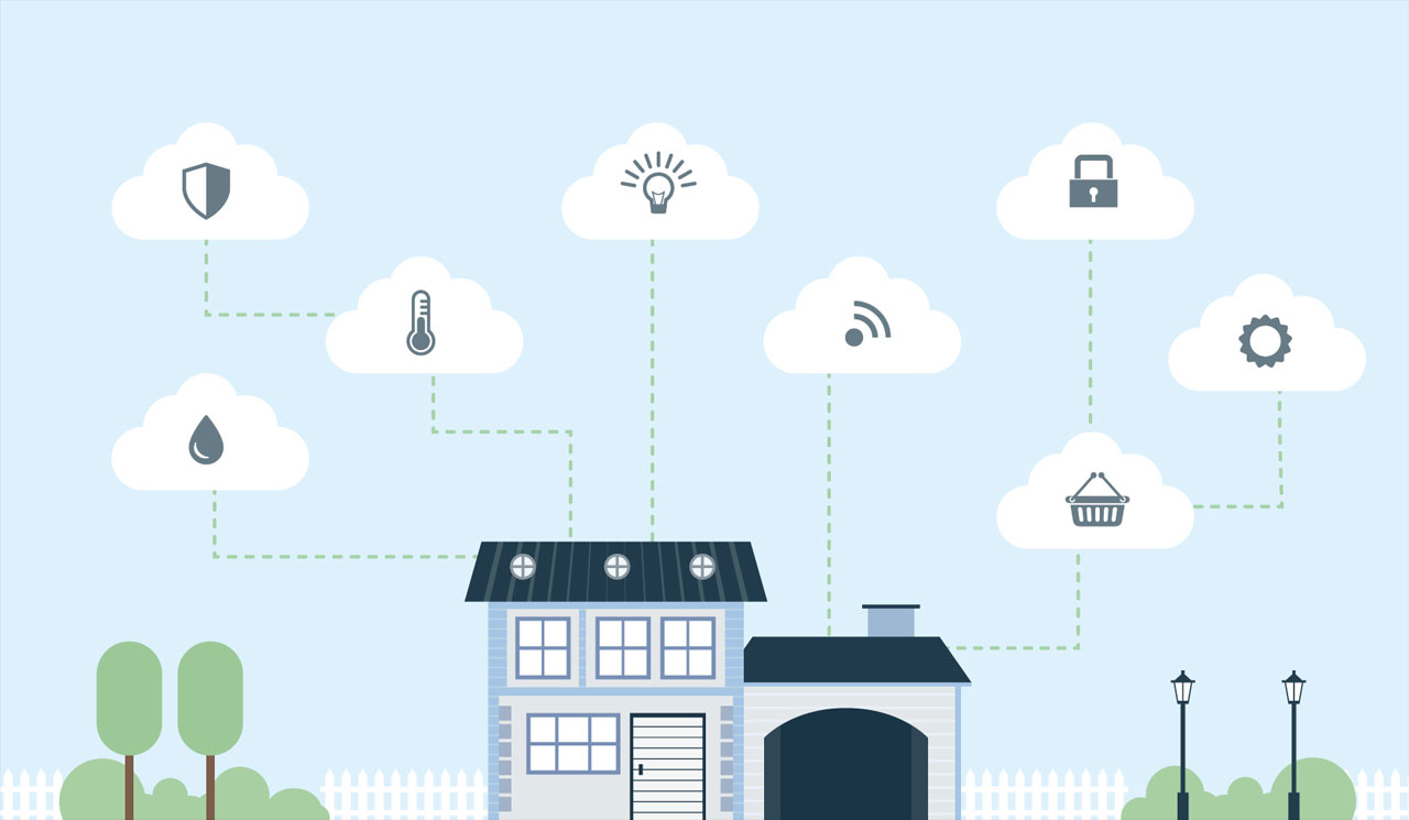 Smart Home Lösung